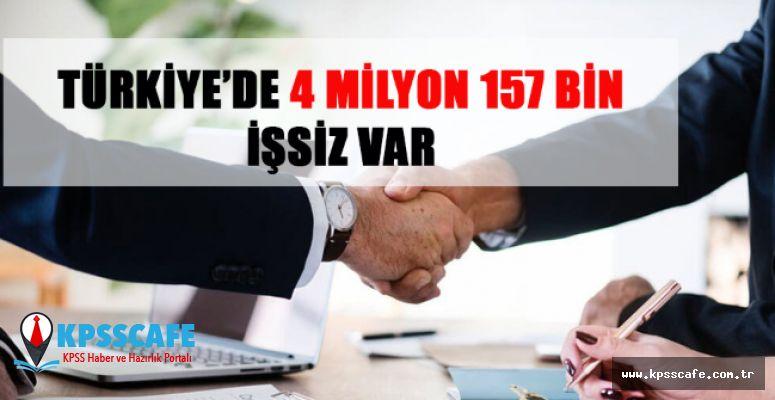 Türkiye'deki İşsiz Sayısı Belli Oldu!