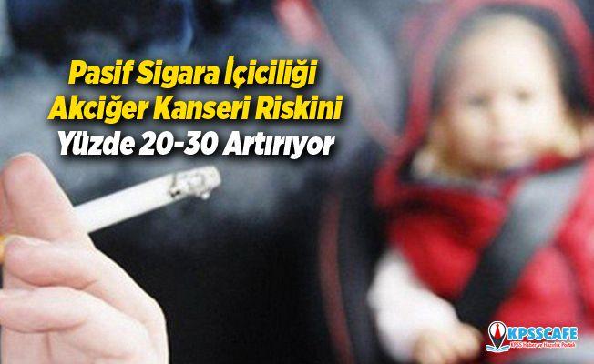 Pasif Sigara İçiciliği Akciğer Kanseri Riskini Yüzde 20-30 Artırıyor