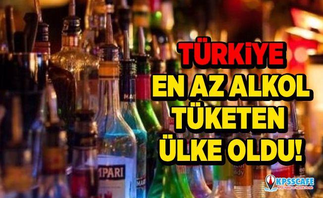 Türkiye en az alkol tüketen ülke oldu!