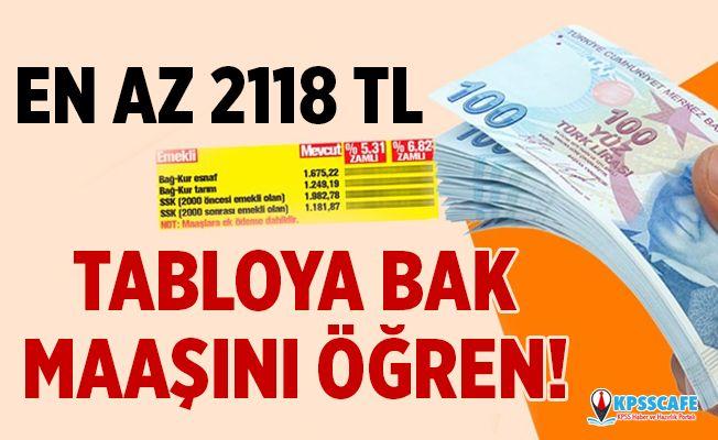 Tabloya Bak Maaşını Öğren! En Az 2118 TL!