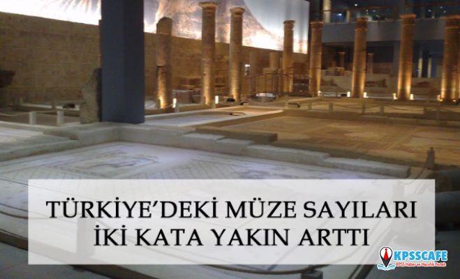 Türkiye'deki Müze Sayıları İki Kata Yakın Arttı!