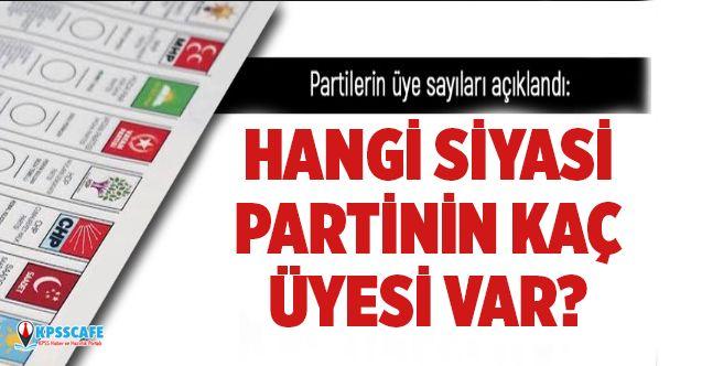 Partilerin üye sayıları açıklandı: Hangi partinin kaç üyesi var?