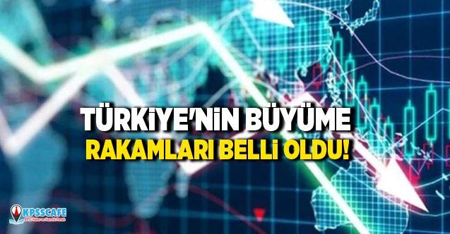 Türkiye'nin büyüme rakamları belli oldu!