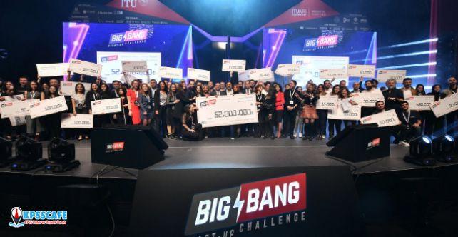 imece 3. Destek Programı girişimlerinden ecording, Big Bang Startup Challenge 2019 sahnesinde