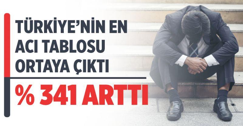 Türkiye'nin En Acı İşsizlik Tablosu Ortaya Çıktı!