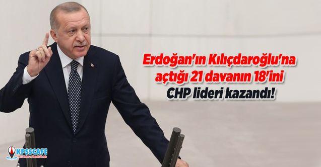 Erdoğan'ın Kılıçdaroğlu'na açtığı 21 davanın 18'ini CHP lideri kazandı!