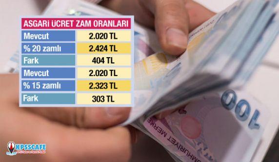 2020 AGİ kaç TL olacak? Ocak ayı Asgari ücret zam oranları için rakamlar belli oldu