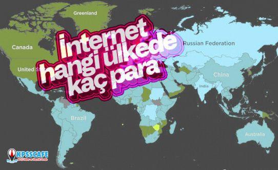 Dünya Genelinde İnternet Fiyatları