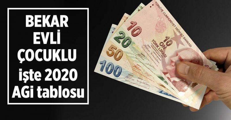 İşte 2020 AGİ ücret tablosu: 2020 AGİ ne kadar? Bekar, evli, çocuklu, eşi çalışmayan AGİ ücretleri!