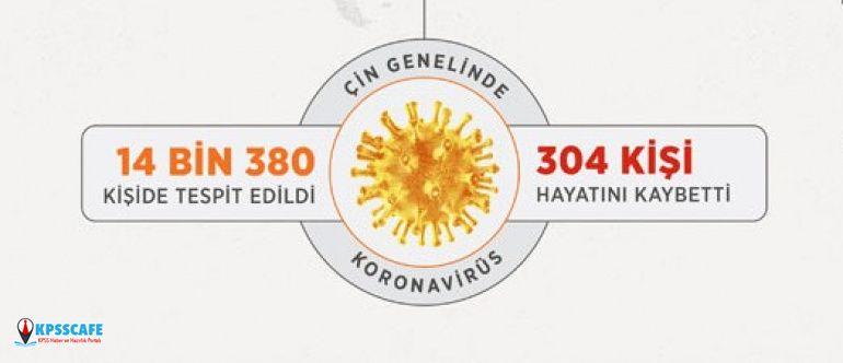 Son Dakika! Corona Virüsünün Tedavisi Bulundu!