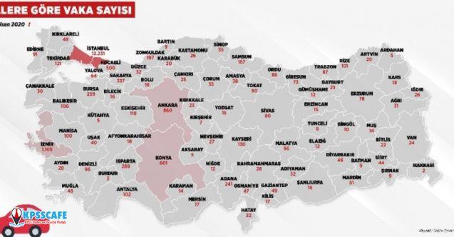 Türkiye İllere Göre Vaka Sayısı