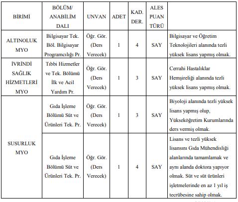 Balıkesir Üniversitesi Akademik Personel (Öğretim Elemanı) Alımı İlanı Yayınladı! Başvuru Şartları ve Tarihi Nedir?