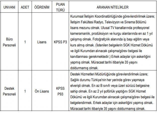 Konya Teknik Üniversitesi Personel Alımı
