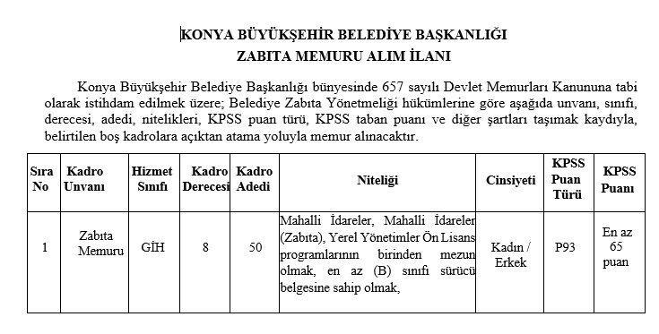 Konya Büyükşehir Belediyesi Zabıta Memuru Alımı Başvuru Formu Yayınlandı