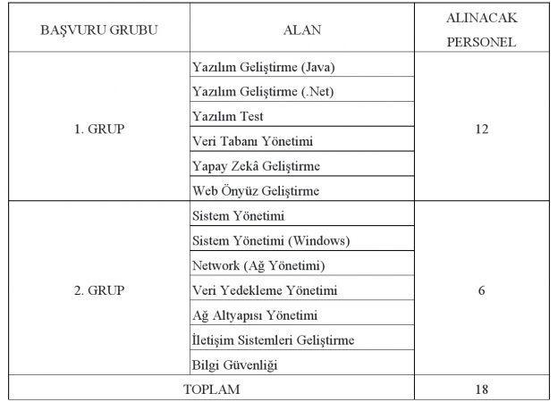 Adalet Bakanlığı Sözleşmeli 26 Personel Alımı Yapacak