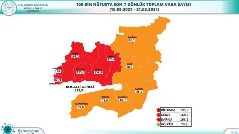Kocaeli'de ilçe ilçe vaka sayıları... İşte merak edilen harita !