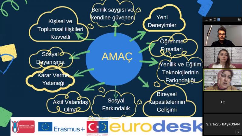 Van İl Milli Eğitim Müdürlüğünden Avrupa Gençlik Haftası Etkinliği