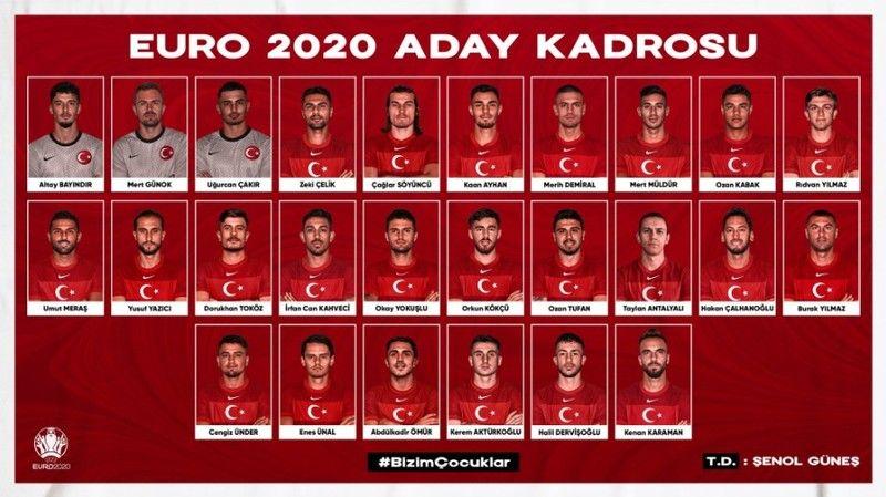 A Milli Takım'ın Euro 2020 kadrosu belli oldu! İşte veda eden 4 isim
