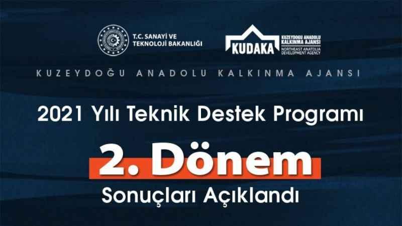 KUDAKA 2021 yılı teknik destek programı 2. Dönem sonuçları açıklandı