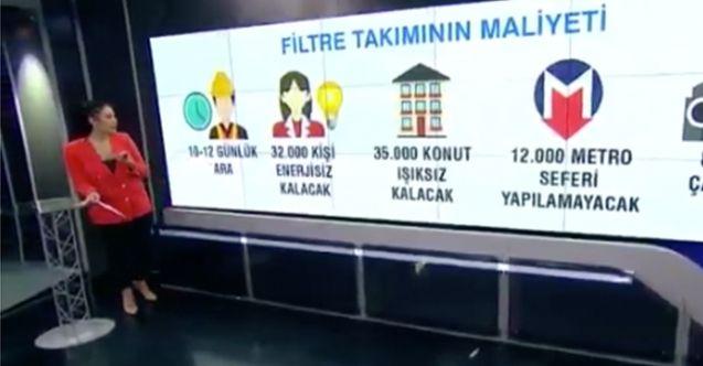 CNN Türk termik santrallerinin filtresiz çalışmasını böyle savundu: 10 gün elektriksiz kalırız!