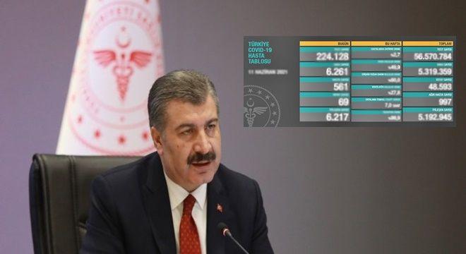 Sağlık Bakanı, Günlük Verileri Açıkladı; Vaka Sayısı Uçtu
