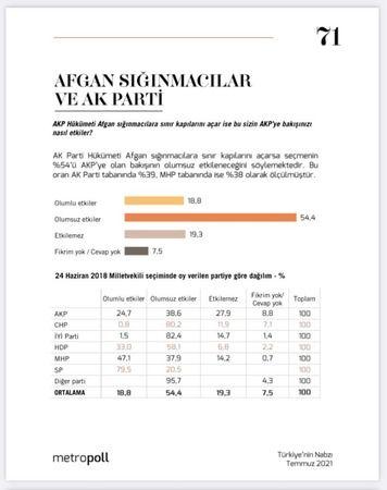 Son ankette çarpıcı sonuç: MHP, AKP'yi ikiye katladı!