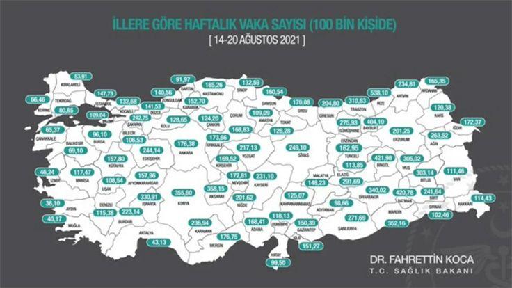 Bakan Fahrettin Koca Açıkladı: Vaka Sayısının En Yüksek Olduğu 10 İl