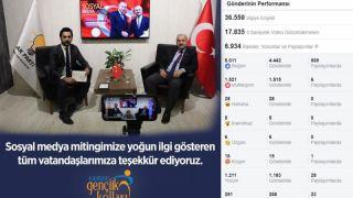 Büyükgöz'ün mitingini 36 bin kişi takip etti