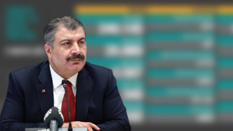 Türkiye Koronavirüs Son Durum Tablosu