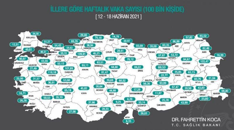 İllere Göre Haftalık Vaka Sayıları Açıklandı; Aydın'da Vakalar Sıfırlanıyor