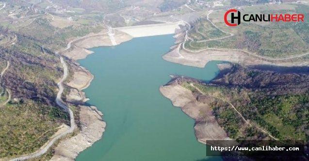 İSU'dan Korkutan Açıklama Kocaeli'nin Suyu 76 Gün Yeter