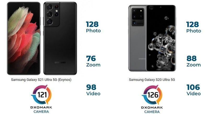 Samsung Galaxy S21 Ultra'nın kamera sonuçları üzücü