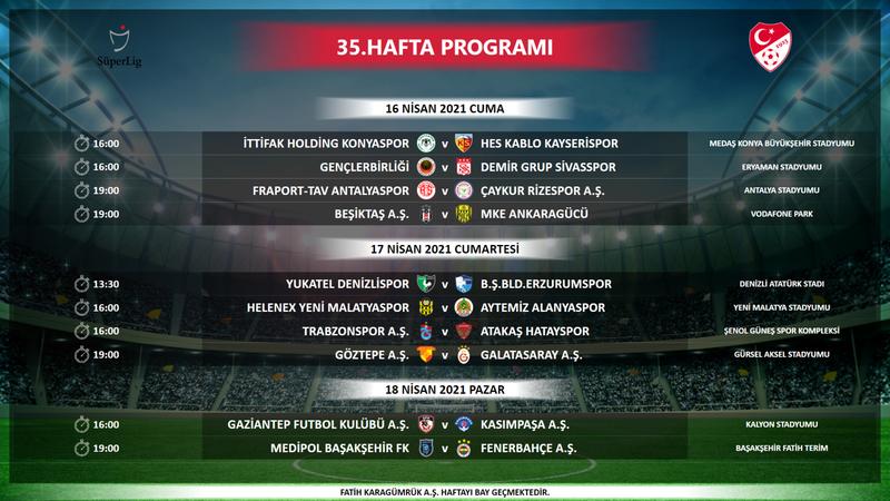 Süper Ligde 5 haftalık programı açıklandı