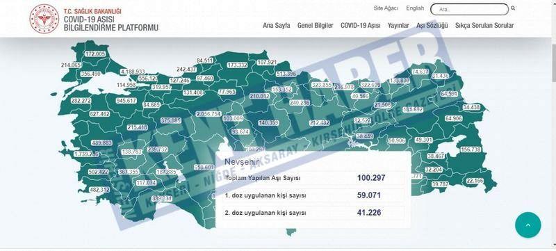 İşte Nevşehir'de yapılan aşı sayısı