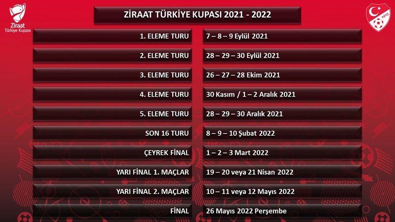 Türkiye Kupası maç tarihleri açıklandı