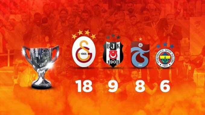 Galatasaray'dan Türkiye Kupası göndermeli günaydın mesajı