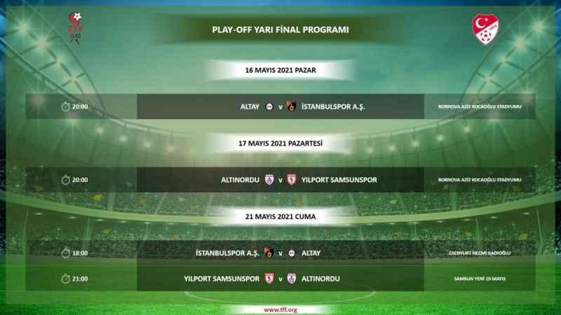 Play-off maçlarının programı belli oldu