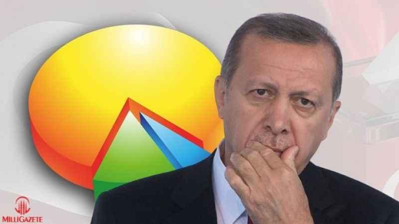 Son seçim anketi: AK Parti'de moralleri altüst edecek erime