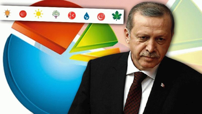 Son anket sonucu Erdoğan'ı üzecek! AK Parti giderek eriyor