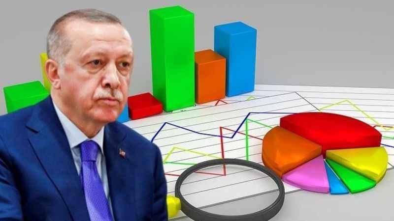Son anket sonucu Erdoğan'ı kızdıracak! Cumhur İttifakı'ı eriyor