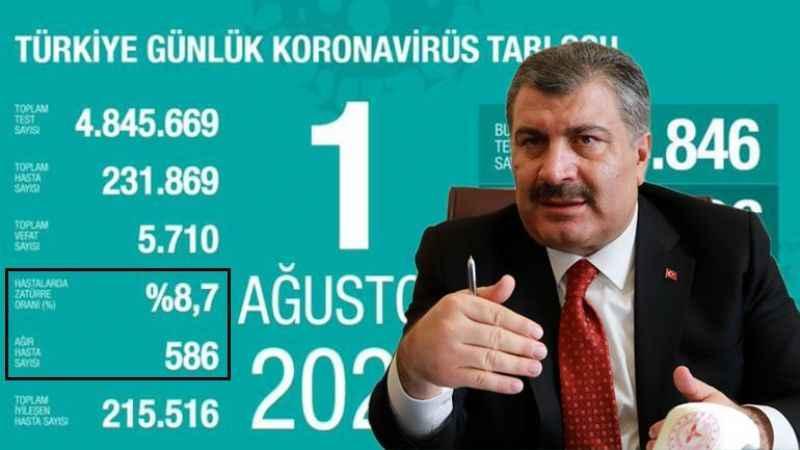 AKP'den Sağlık Bakanlığına sansür çağrısı: Artık haber yapılmasın