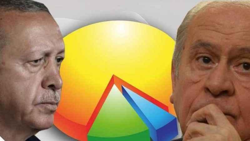 Cumhur İttifakı'ndan derin çatlak: AKP istiyor MHP istemiyor