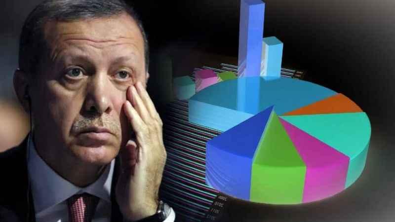 Erdoğan'a oy deposu bölgesinden üzücü haber: AKP'de büyük erime var