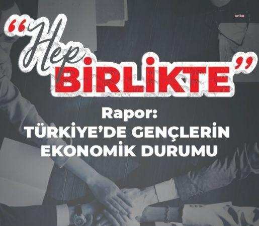 """CHP'DEN GENÇLİK RAPORU: """"KYK FAİZLERİ HEMEN SİLİNECEK, KAMUDA MÜLAKAT KALDIRILACAK"""""""