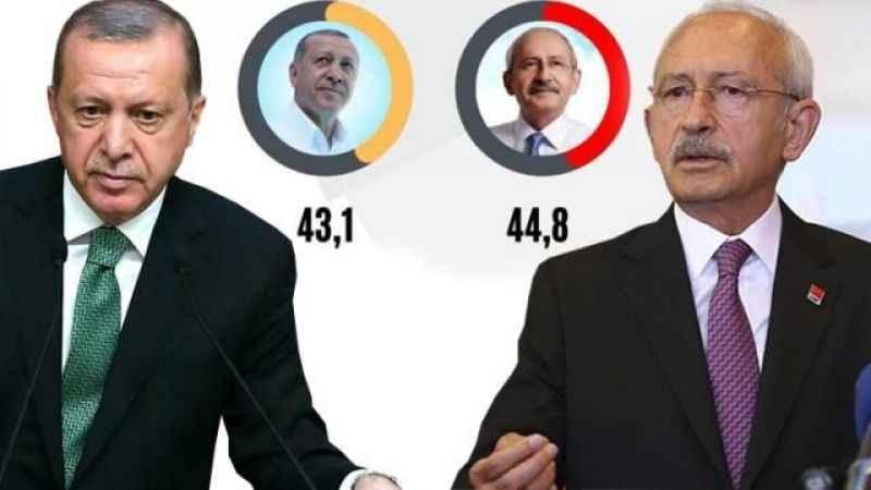 """Tam da """"Aday olabilirim"""" çıkışından sonra! Kılıçdaroğlu'nu birinci gösteren tek anket"""