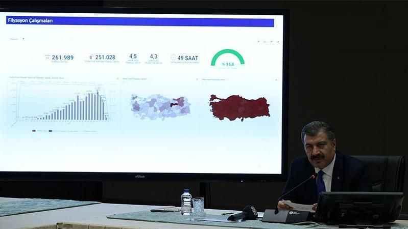 Güncel korona verileri açıklandı