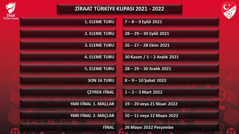 ZTK maç tarihleri açıklandı
