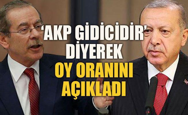 'AKP gidicidir' diyerek oy oranını açıkladı