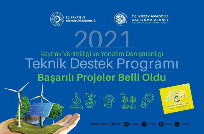 KUZKA, 2021 Yılı Teknik Destek Programı 3. dönem başarılı projeleri belli oldu