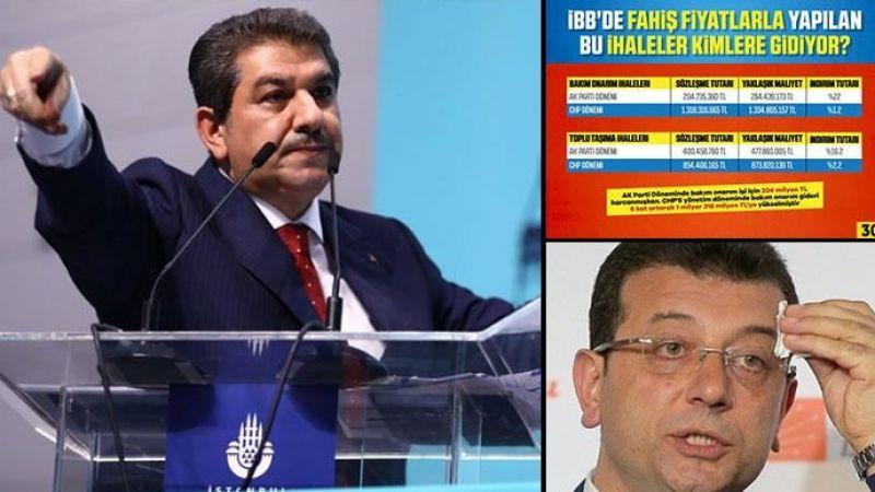 Mehmet Tevfik Göksu İBB'deki büyük skandalı raporlarla ortaya çıkardı!